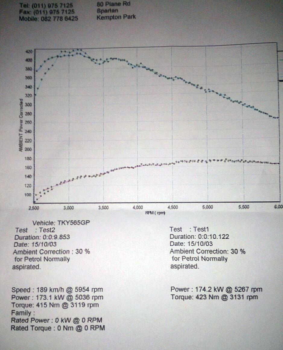 Volvo S40 T5 | Eurospeed |Performance Chip Tuning